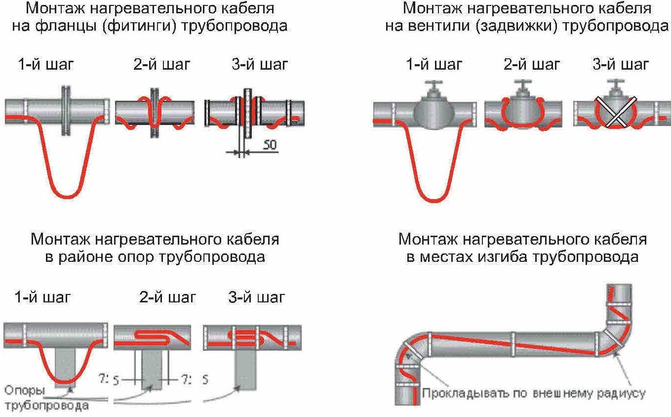 Схема расчетов проводов